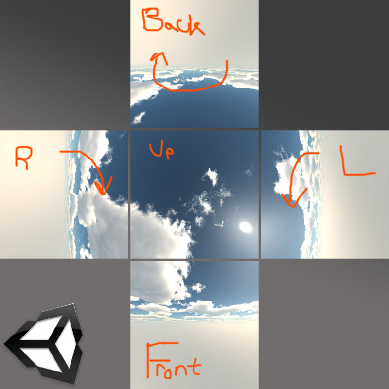 Unity Skyboxes Helper