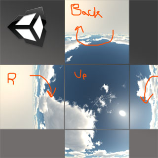 Unity Skyboxes Help